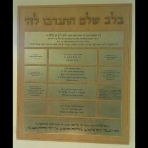 לוח הנצחה לבית כנסת